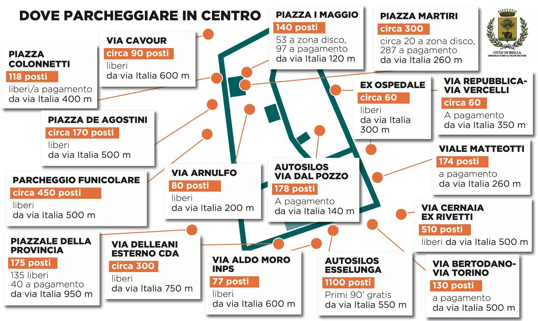 La mappa dei parcheggi attorno al centro storico