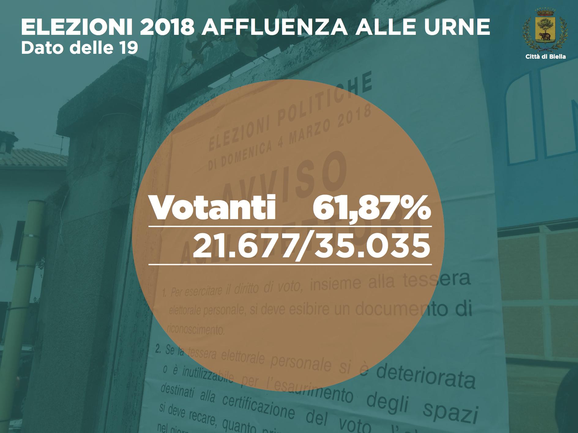 Elezioni 2018: l'affluenza alle 19
