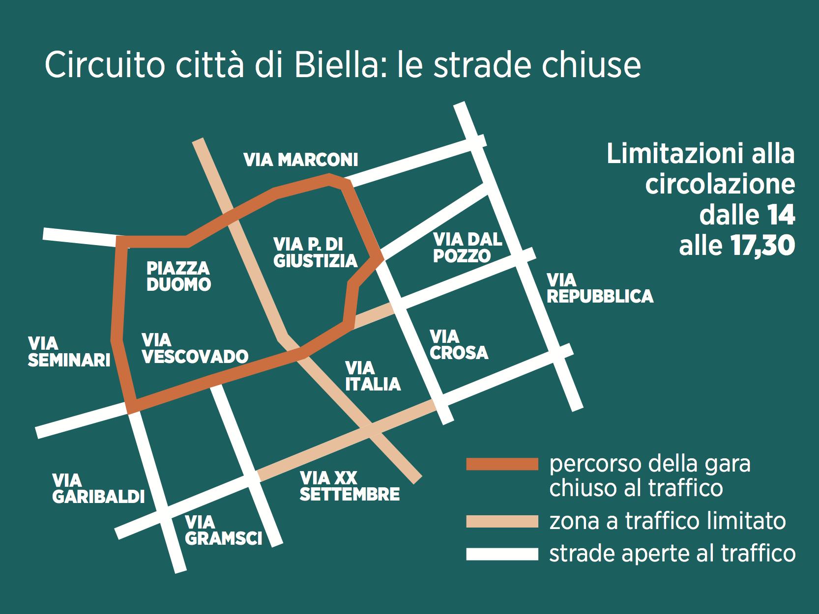 Le strade chiuse al traffico per il circuito Città di Biella
