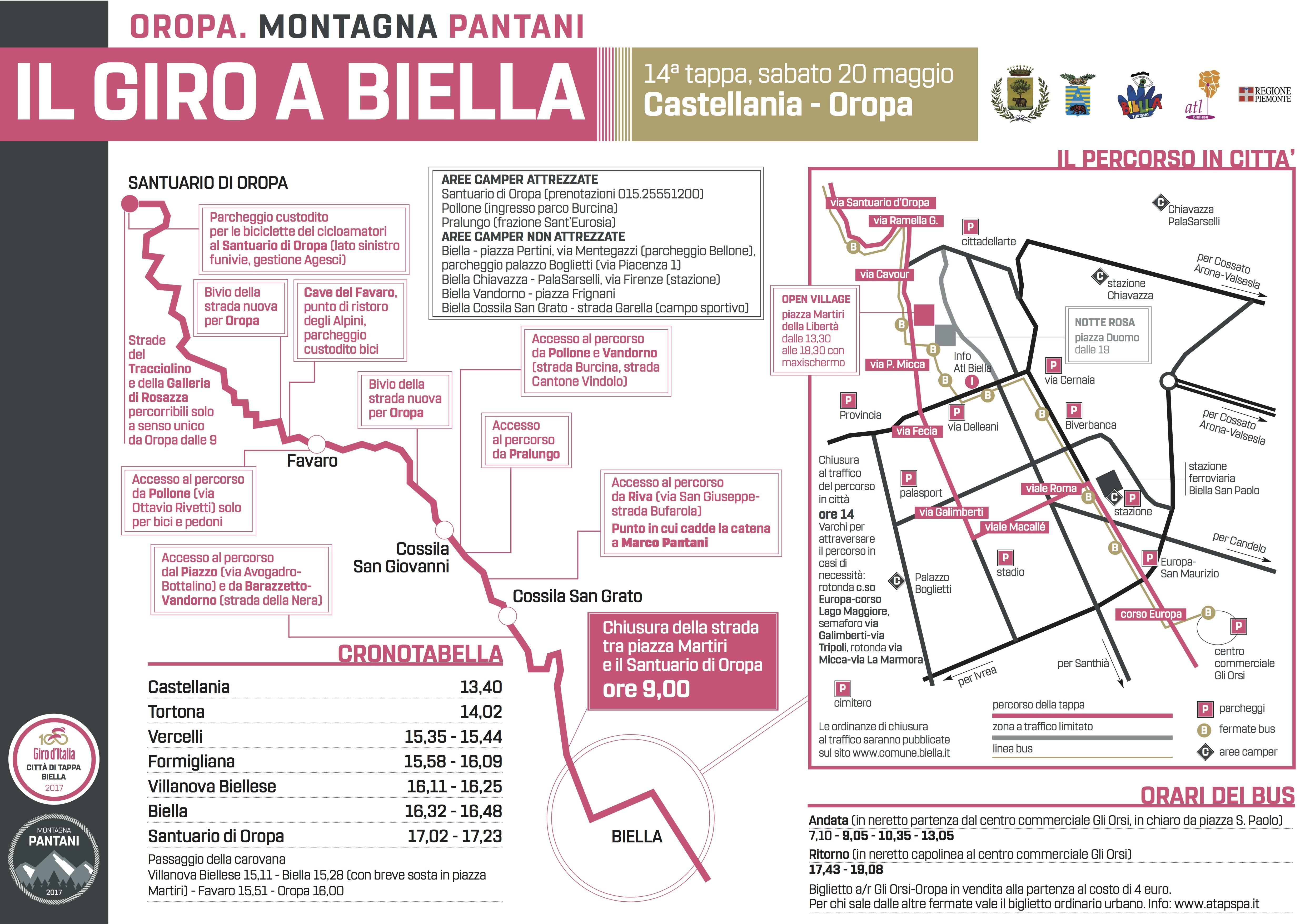 La mappa con le notizie utili sulla tappa del 20 maggio